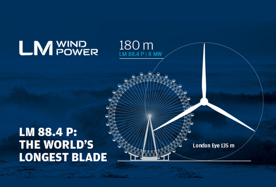 LM Wind Power Archives | Energy Voice