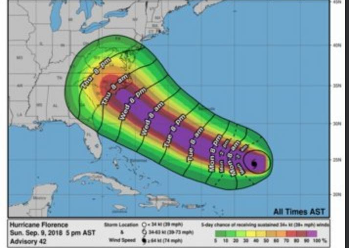 Hurricane Florence trajectory. PIC: National Hurricane Centre