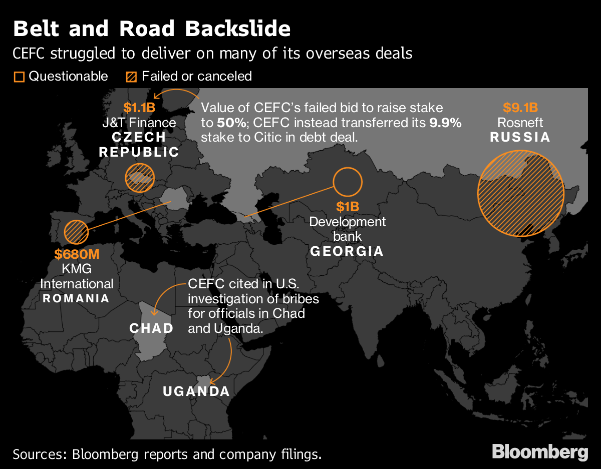 Bribery scandal sounds alarm to nations along new silk road - News